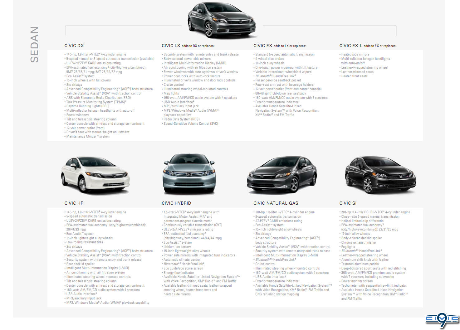 honda civic 2012 brochure pdf